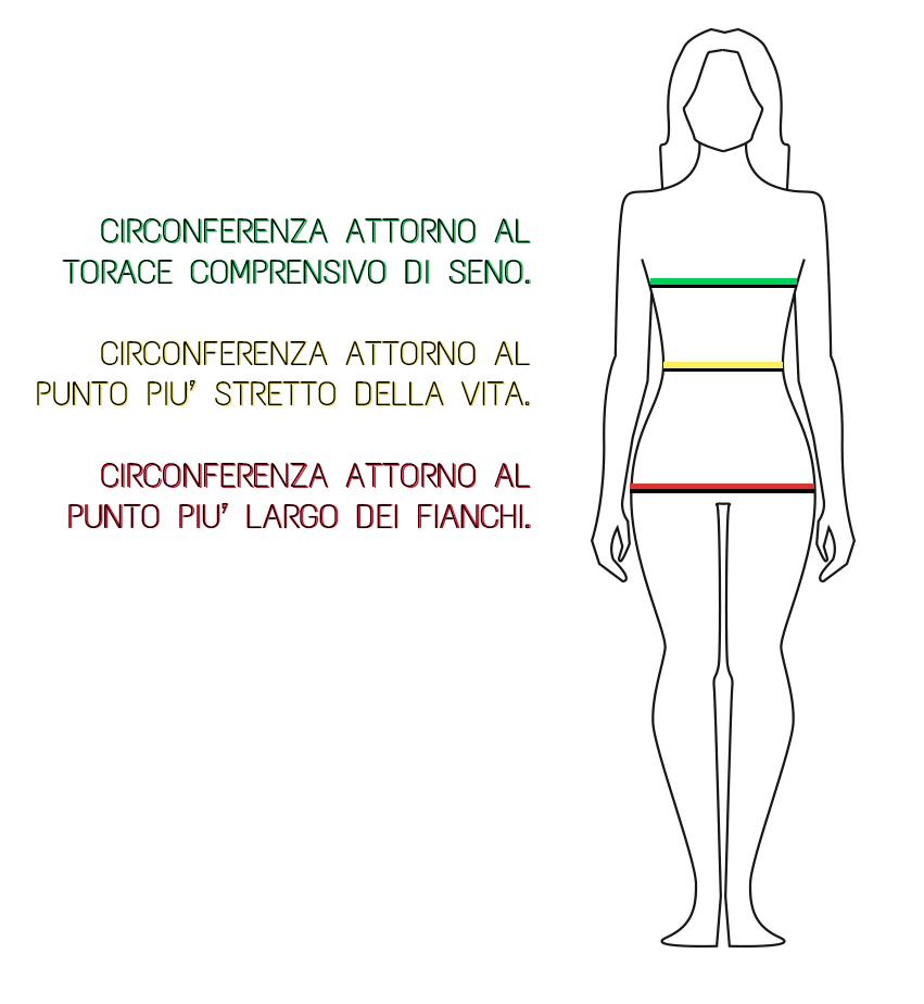 Women's Dress Size Chart